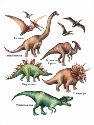 PVC-taulu  The names of the dinosaurs