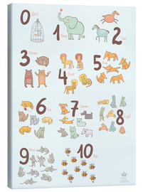 Canvas-taulu  Number of animals - Petit Griffin