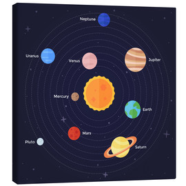 Canvas-taulu  The Solar System - Kidz Collection