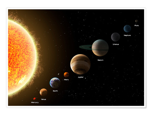 Juliste Our planets