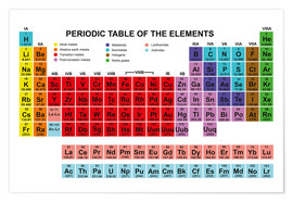Juliste  Periodic Table of the Elements