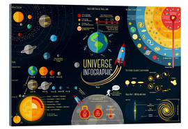 Akryylilasitaulu  Universe learn poster - Kidz Collection