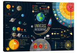 Canvas-taulu  Universe learn poster - Kidz Collection