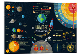 PVC-taulu  Universe learn poster - Kidz Collection