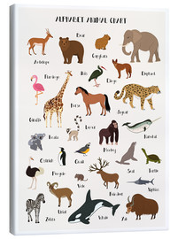 Canvas-taulu  Learn the ABC - English - Kidz Collection